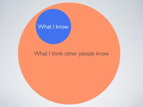 FE-Exam-Impostor-Graph